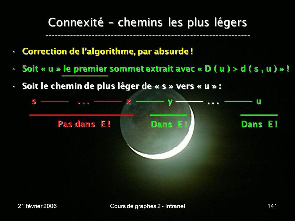 21 février 2006Cours de graphes 2 - Intranet141 Connexité – chemins les plus légers -----------------------------------------------------------------