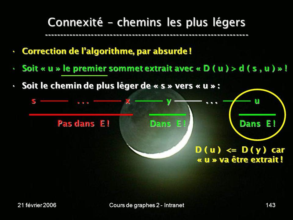 21 février 2006Cours de graphes 2 - Intranet143 Connexité – chemins les plus légers -----------------------------------------------------------------