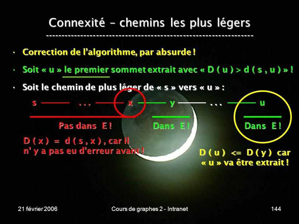 21 février 2006Cours de graphes 2 - Intranet144 Connexité – chemins les plus légers -----------------------------------------------------------------