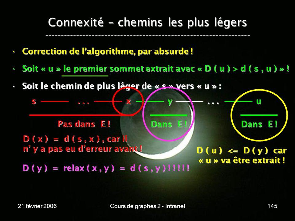 21 février 2006Cours de graphes 2 - Intranet145 Connexité – chemins les plus légers -----------------------------------------------------------------
