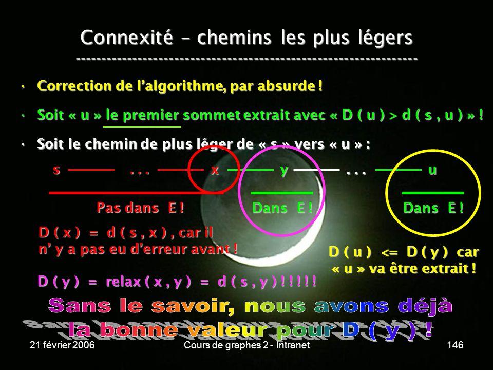 21 février 2006Cours de graphes 2 - Intranet146 Connexité – chemins les plus légers -----------------------------------------------------------------