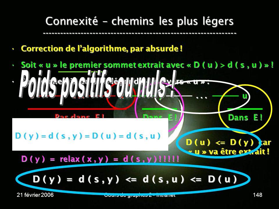 21 février 2006Cours de graphes 2 - Intranet148 Connexité – chemins les plus légers -----------------------------------------------------------------