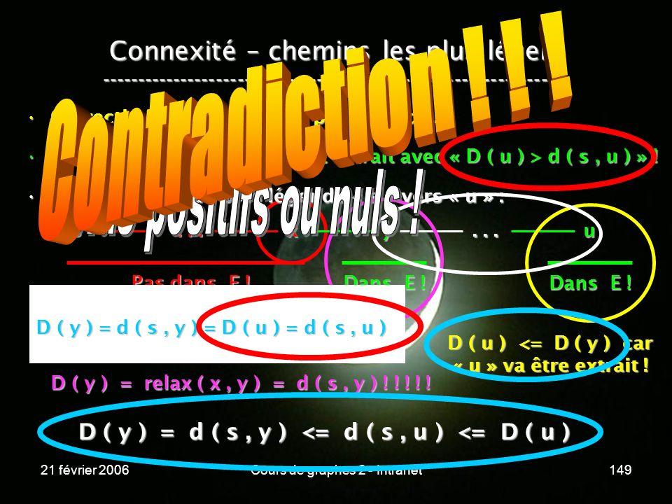 21 février 2006Cours de graphes 2 - Intranet149 Connexité – chemins les plus légers -----------------------------------------------------------------