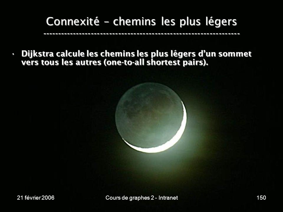 21 février 2006Cours de graphes 2 - Intranet150 Connexité – chemins les plus légers -----------------------------------------------------------------
