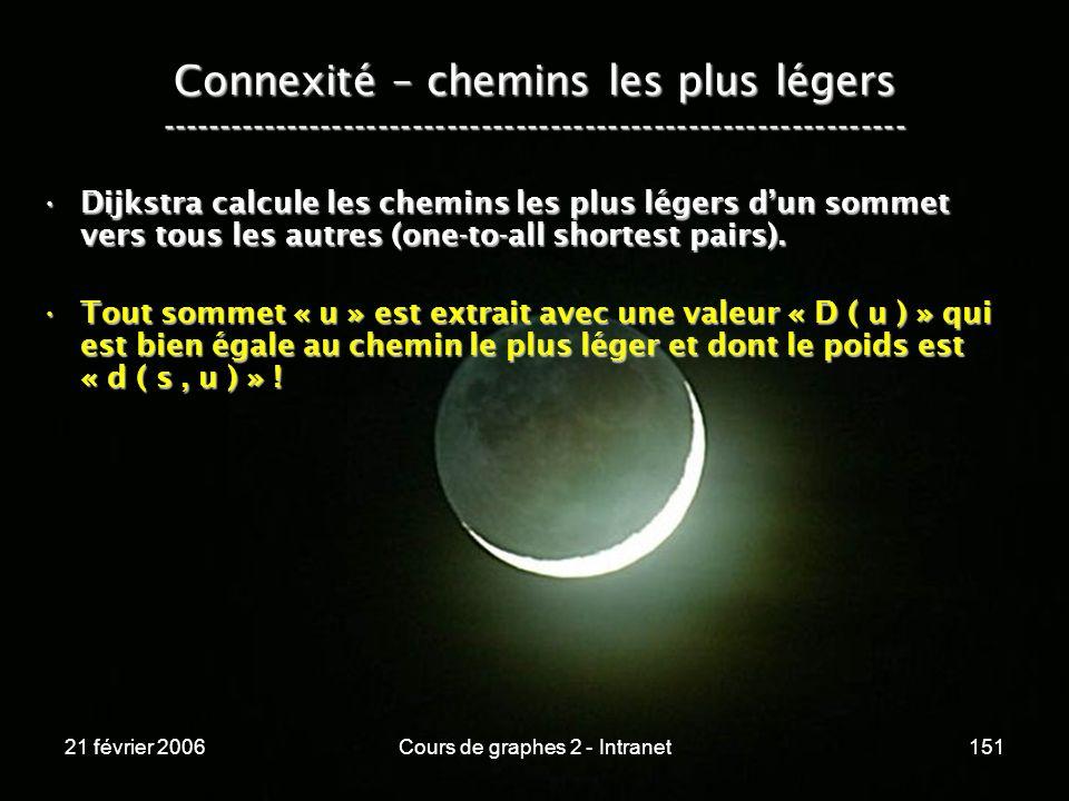 21 février 2006Cours de graphes 2 - Intranet151 Connexité – chemins les plus légers -----------------------------------------------------------------