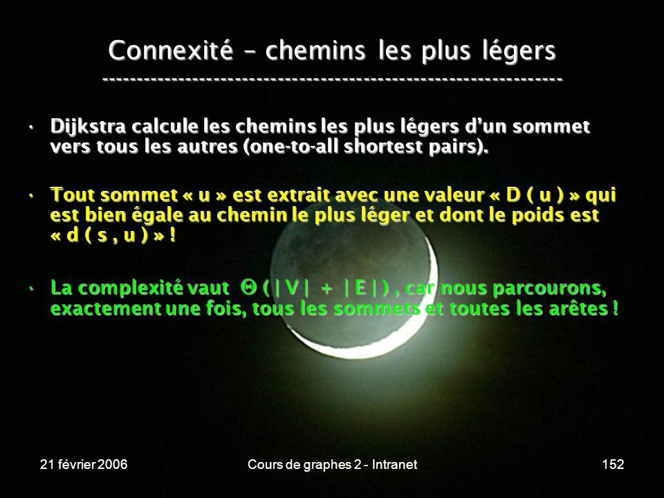 21 février 2006Cours de graphes 2 - Intranet152 Connexité – chemins les plus légers -----------------------------------------------------------------