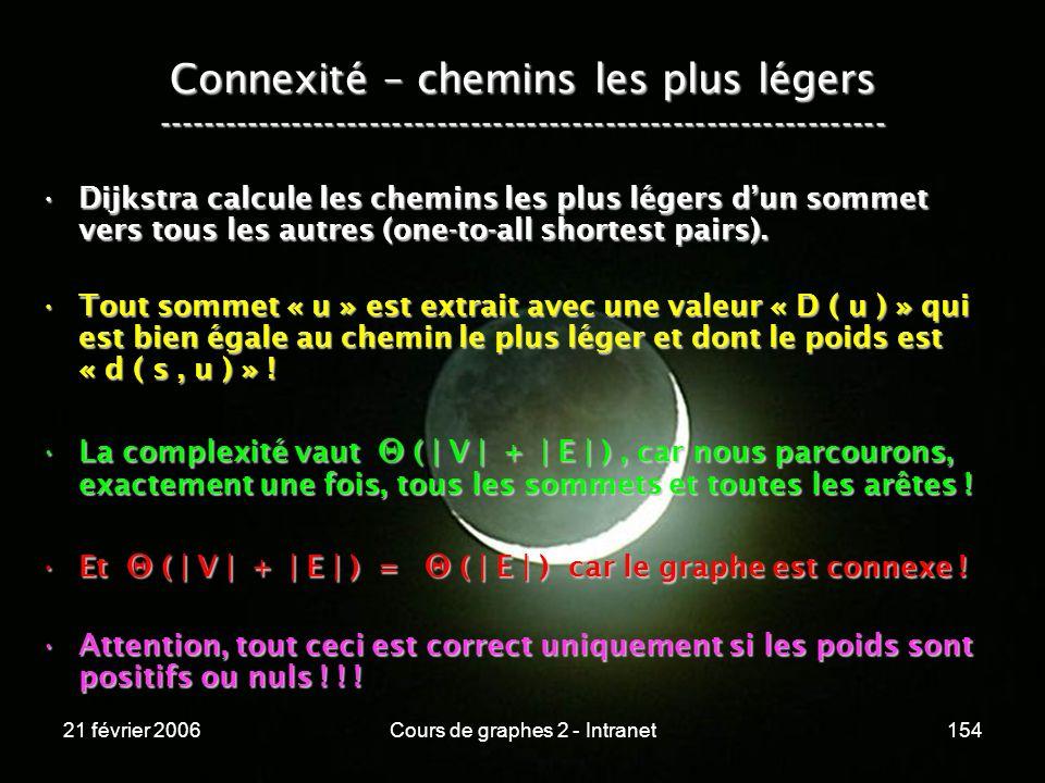 21 février 2006Cours de graphes 2 - Intranet154 Connexité – chemins les plus légers -----------------------------------------------------------------