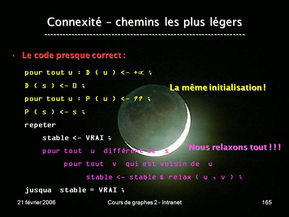 21 février 2006Cours de graphes 2 - Intranet165 Connexité – chemins les plus légers -----------------------------------------------------------------