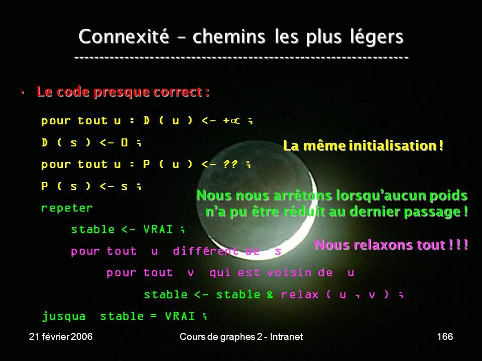 21 février 2006Cours de graphes 2 - Intranet166 Connexité – chemins les plus légers -----------------------------------------------------------------