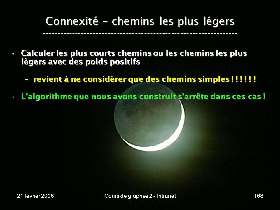 21 février 2006Cours de graphes 2 - Intranet168 Connexité – chemins les plus légers -----------------------------------------------------------------