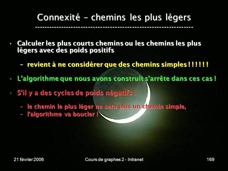 21 février 2006Cours de graphes 2 - Intranet169 Connexité – chemins les plus légers -----------------------------------------------------------------