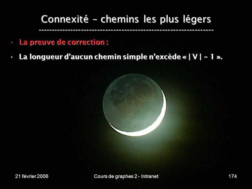 21 février 2006Cours de graphes 2 - Intranet174 Connexité – chemins les plus légers -----------------------------------------------------------------