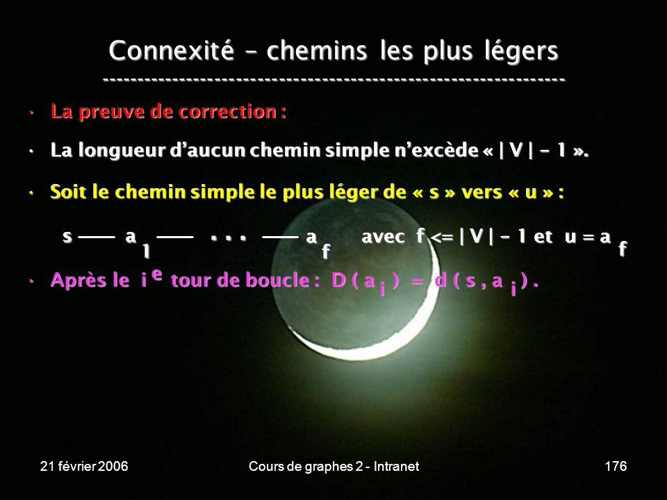 21 février 2006Cours de graphes 2 - Intranet176 Connexité – chemins les plus légers -----------------------------------------------------------------