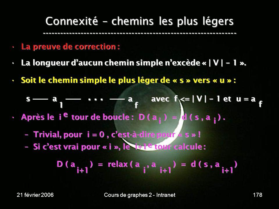21 février 2006Cours de graphes 2 - Intranet178 Connexité – chemins les plus légers -----------------------------------------------------------------