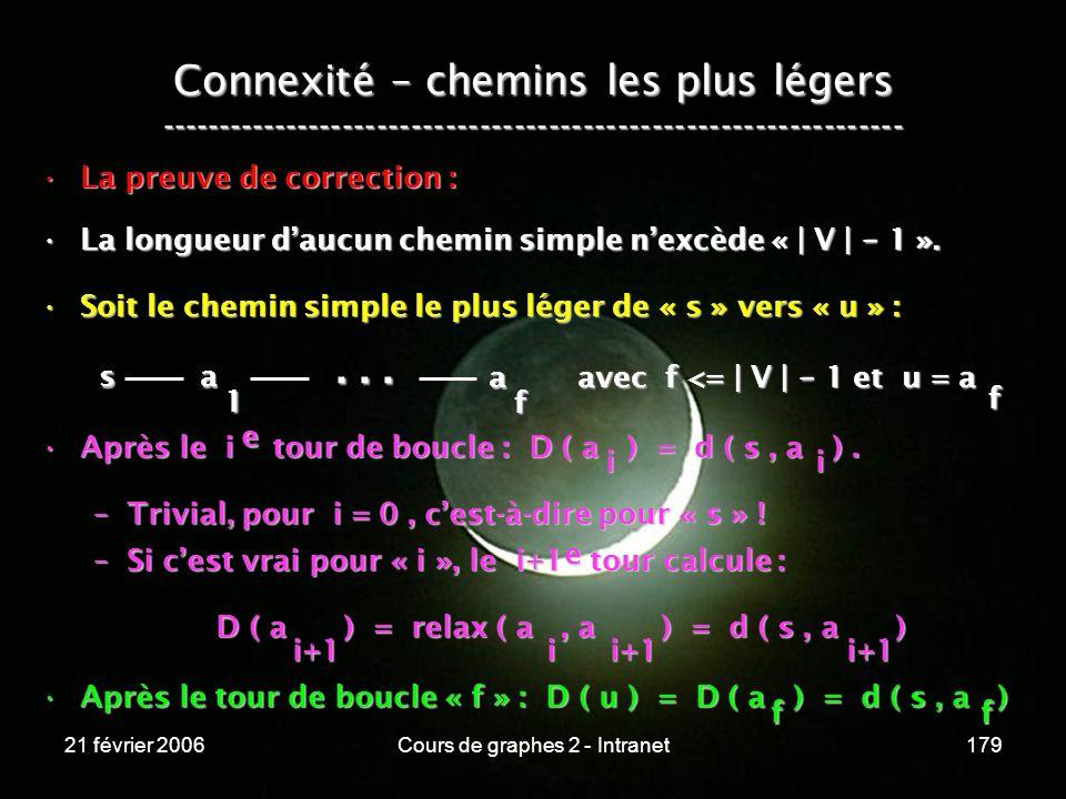 21 février 2006Cours de graphes 2 - Intranet179 Connexité – chemins les plus légers -----------------------------------------------------------------