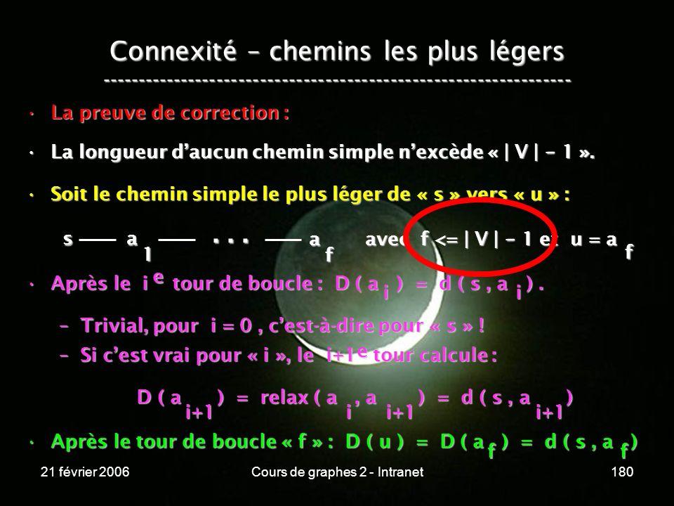 21 février 2006Cours de graphes 2 - Intranet180 Connexité – chemins les plus légers -----------------------------------------------------------------