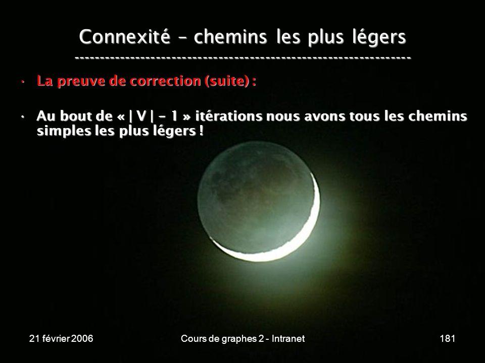 21 février 2006Cours de graphes 2 - Intranet181 Connexité – chemins les plus légers -----------------------------------------------------------------