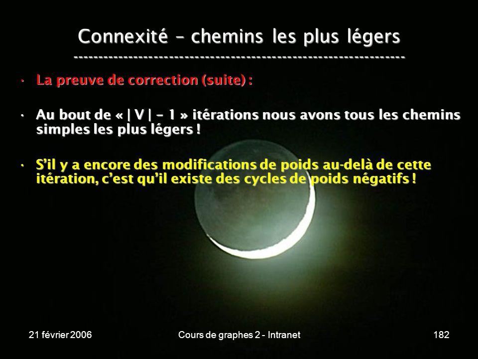21 février 2006Cours de graphes 2 - Intranet182 Connexité – chemins les plus légers -----------------------------------------------------------------