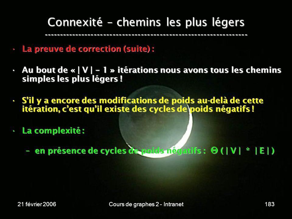 21 février 2006Cours de graphes 2 - Intranet183 Connexité – chemins les plus légers -----------------------------------------------------------------