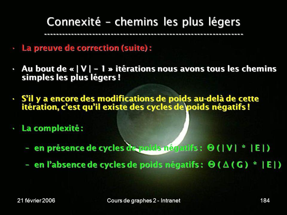 21 février 2006Cours de graphes 2 - Intranet184 Connexité – chemins les plus légers -----------------------------------------------------------------