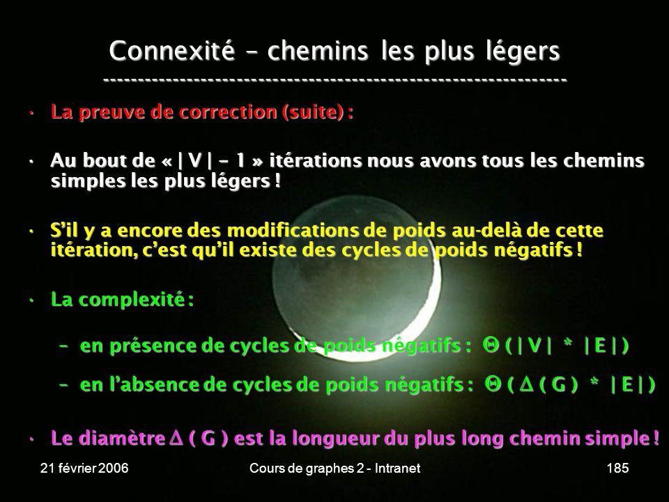 21 février 2006Cours de graphes 2 - Intranet185 Connexité – chemins les plus légers -----------------------------------------------------------------