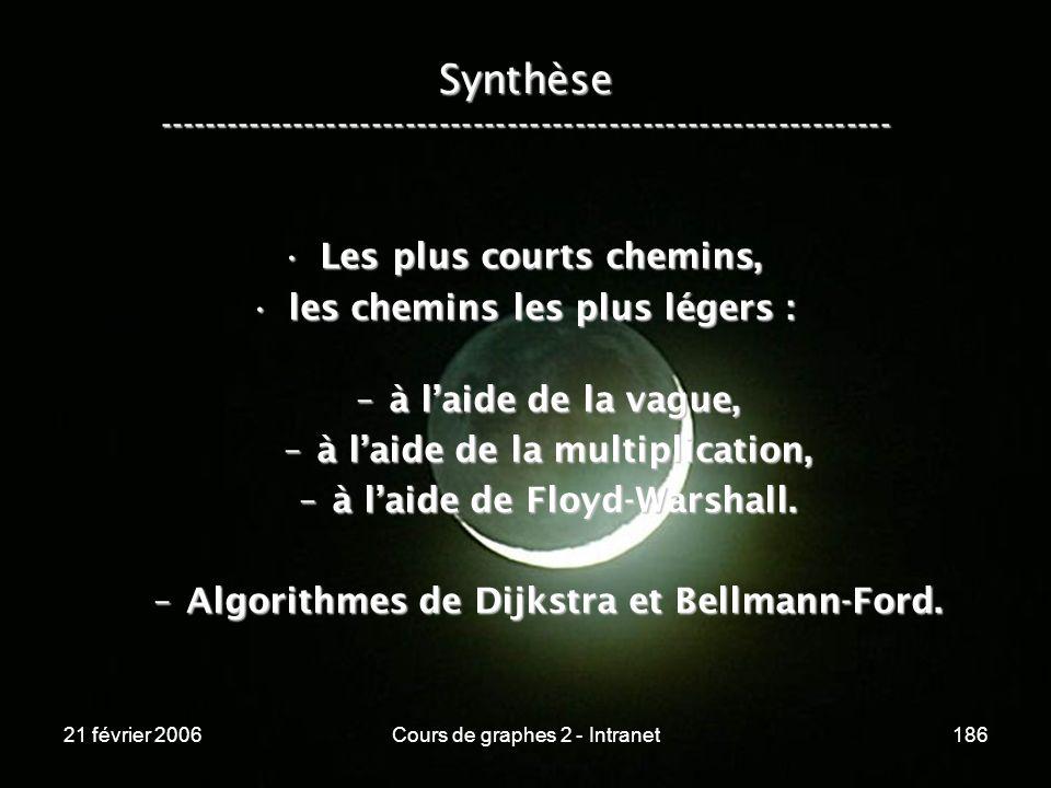 21 février 2006Cours de graphes 2 - Intranet186 Synthèse ----------------------------------------------------------------- Les plus courts chemins,Les