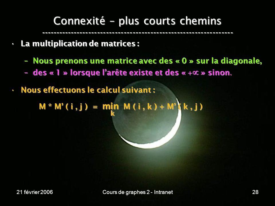 21 février 2006Cours de graphes 2 - Intranet28 Connexité – plus courts chemins ----------------------------------------------------------------- La mu