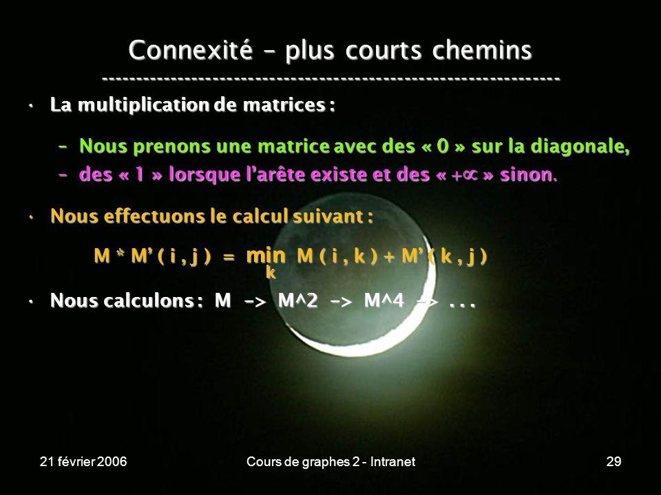 21 février 2006Cours de graphes 2 - Intranet29 Connexité – plus courts chemins ----------------------------------------------------------------- La mu