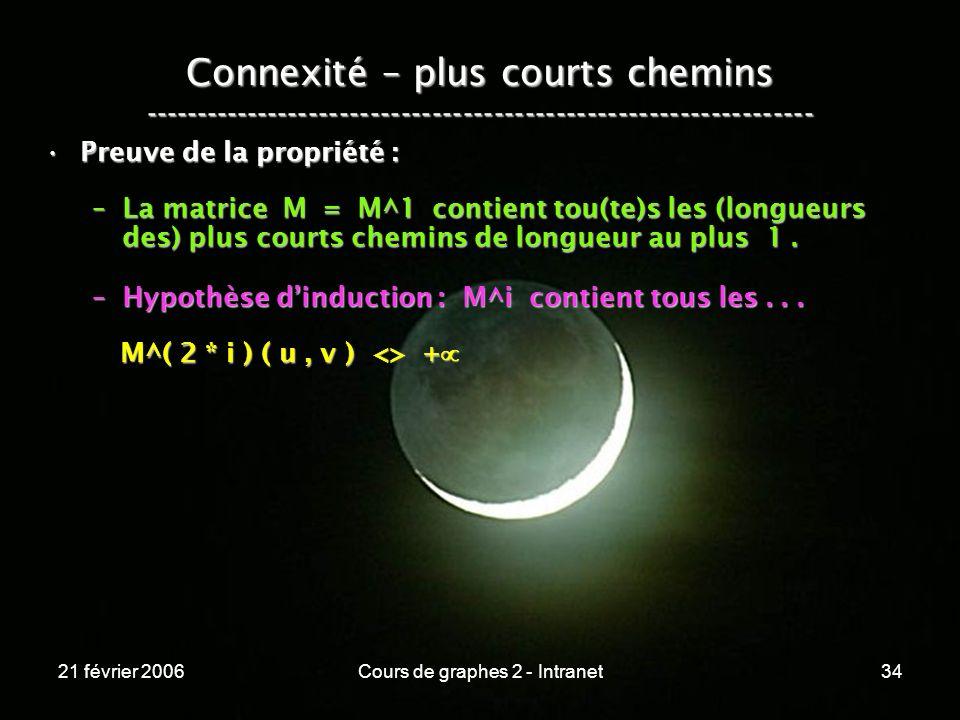 21 février 2006Cours de graphes 2 - Intranet34 Connexité – plus courts chemins ----------------------------------------------------------------- Preuv