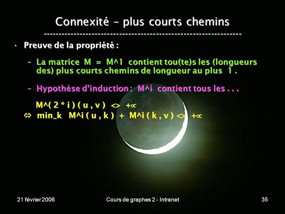 21 février 2006Cours de graphes 2 - Intranet35 Connexité – plus courts chemins ----------------------------------------------------------------- Preuv