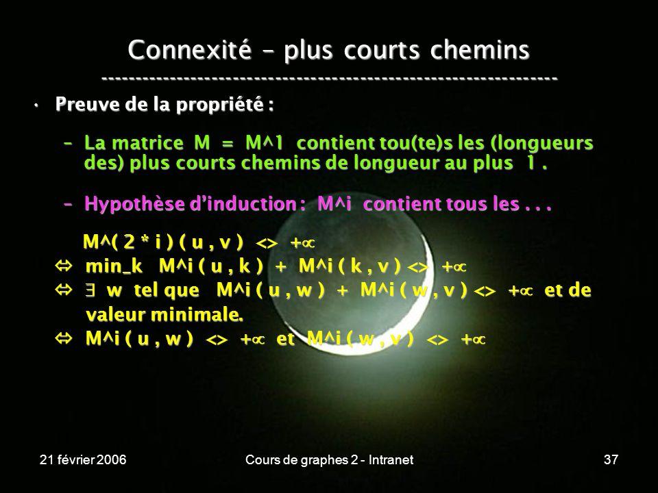 21 février 2006Cours de graphes 2 - Intranet37 Connexité – plus courts chemins ----------------------------------------------------------------- Preuv