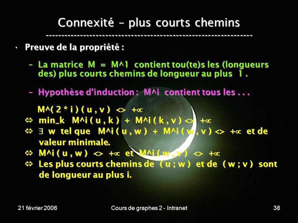 21 février 2006Cours de graphes 2 - Intranet38 Connexité – plus courts chemins ----------------------------------------------------------------- Preuv