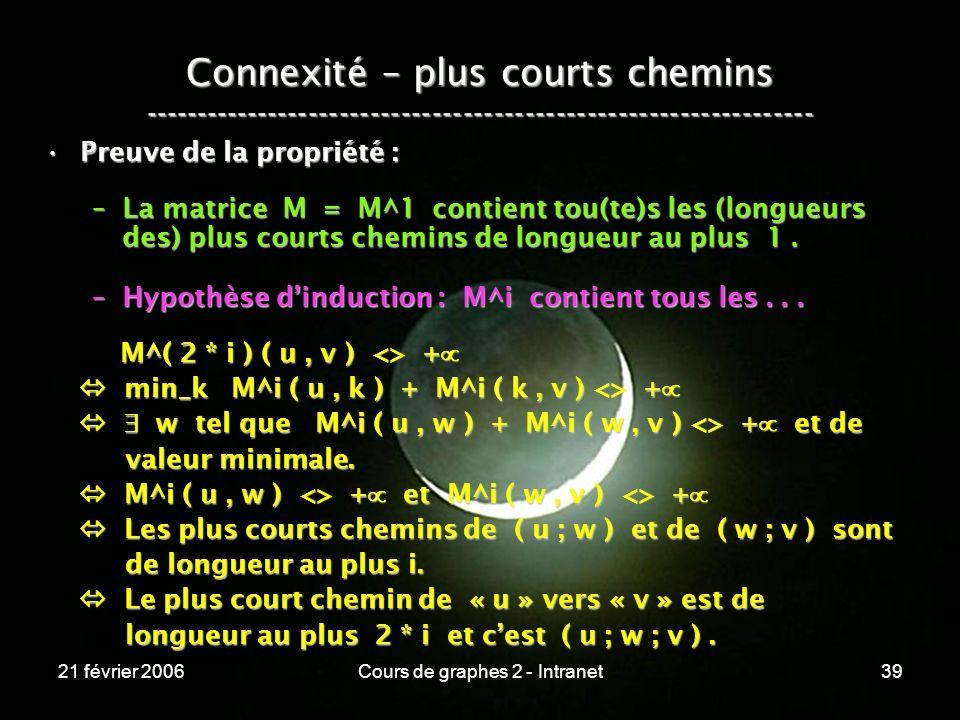 21 février 2006Cours de graphes 2 - Intranet39 Connexité – plus courts chemins ----------------------------------------------------------------- Preuv