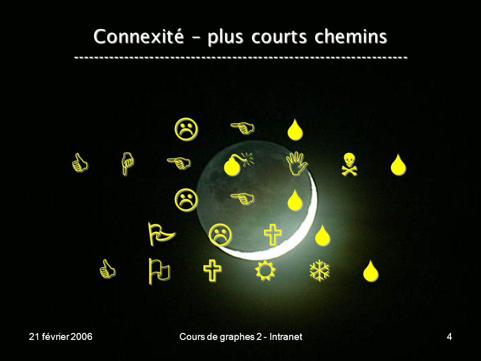 21 février 2006Cours de graphes 2 - Intranet25 Connexité – plus courts chemins ----------------------------------------------------------------- Connexité Plus courts Plus légers La vague MultiplicationFloyd-Warshall (   E   ) = (   E   ) = O (   V  ^2 ) O (   V  ^2 ) (   V  ^3 * (   V  ^3 * log(   V   ) ) log(   V   ) ) (   V  ^3 ) (   V  ^3 ) (   V   *   E   ) = (   V   *   E   ) = O (   V  ^3 ) O (   V  ^3 )