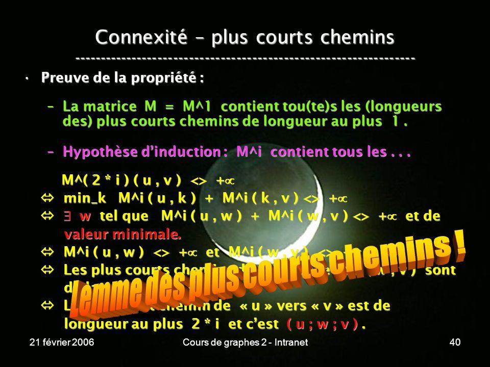 21 février 2006Cours de graphes 2 - Intranet40 Connexité – plus courts chemins ----------------------------------------------------------------- Preuv