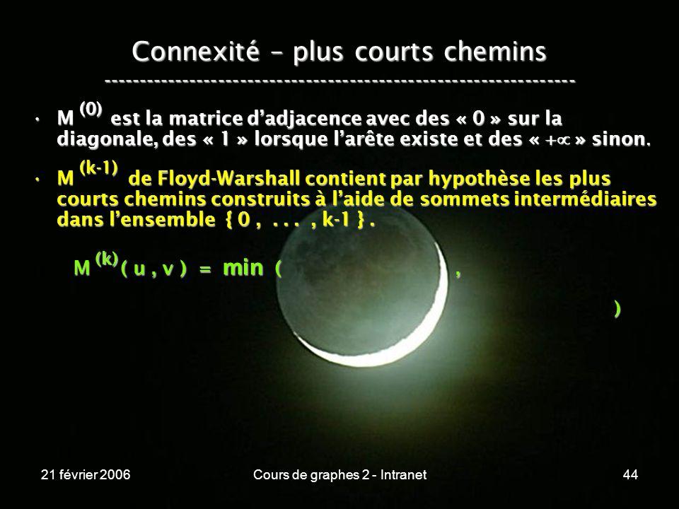 21 février 2006Cours de graphes 2 - Intranet44 Connexité – plus courts chemins ----------------------------------------------------------------- M est