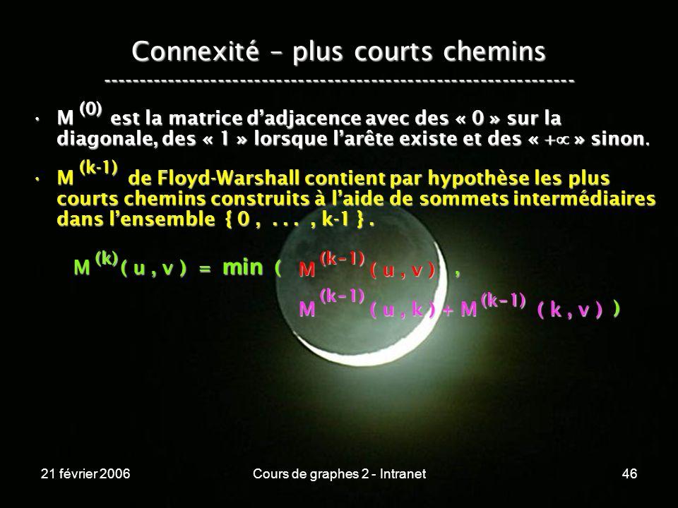 21 février 2006Cours de graphes 2 - Intranet46 Connexité – plus courts chemins ----------------------------------------------------------------- M est