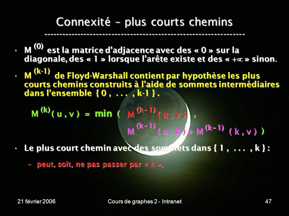 21 février 2006Cours de graphes 2 - Intranet47 Connexité – plus courts chemins ----------------------------------------------------------------- M est