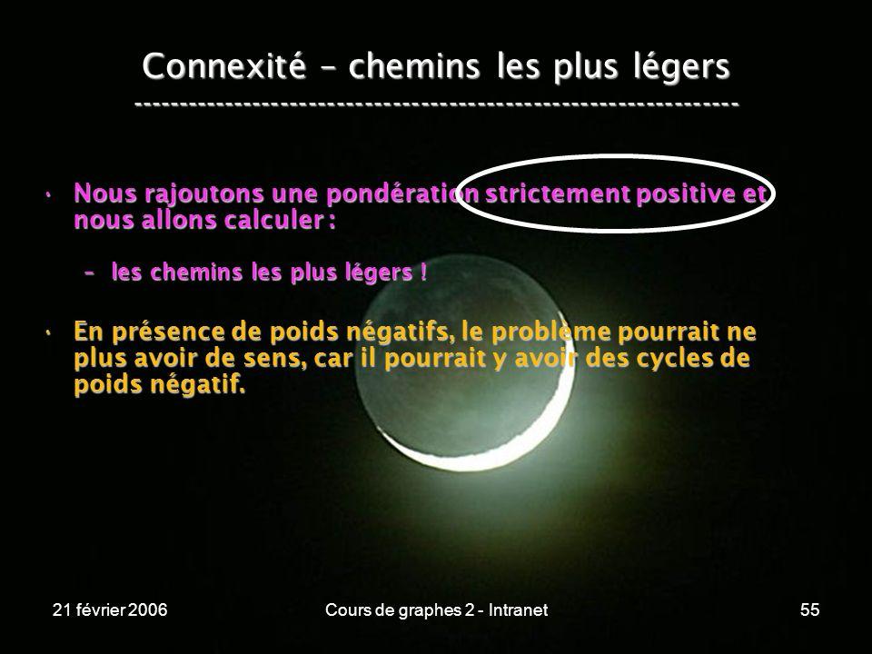 21 février 2006Cours de graphes 2 - Intranet55 Nous rajoutons une pondération strictement positive et nous allons calculer :Nous rajoutons une pondéra