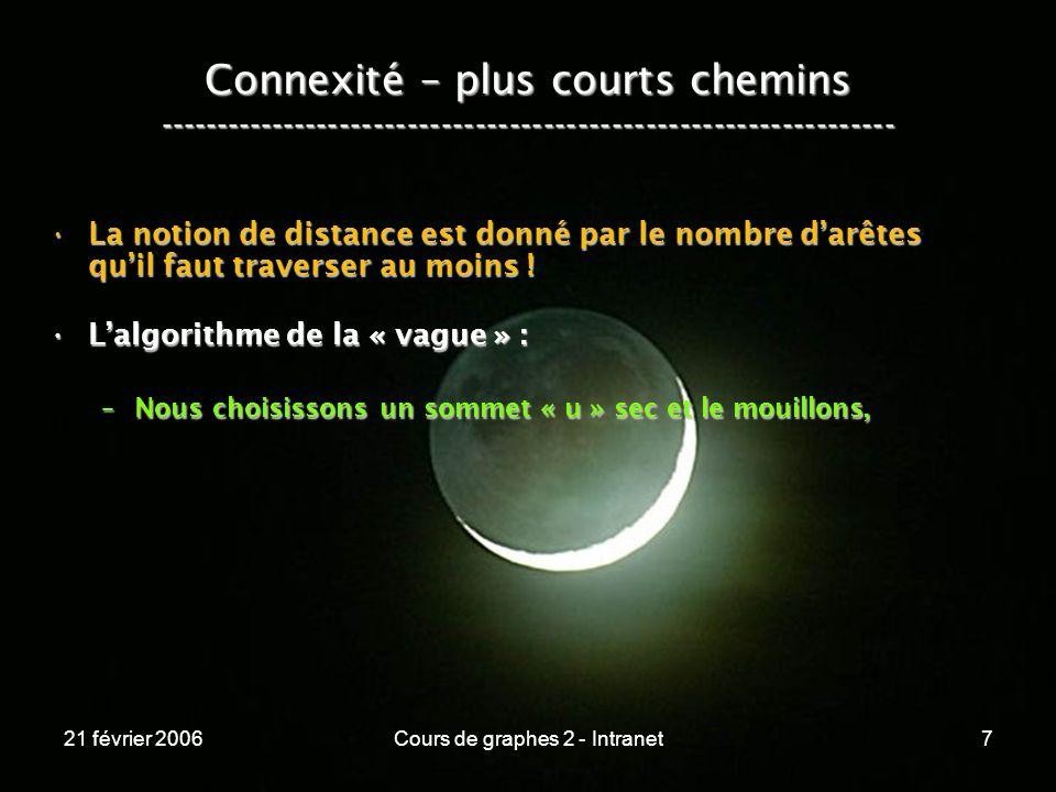 21 février 2006Cours de graphes 2 - Intranet7 Connexité – plus courts chemins ----------------------------------------------------------------- La not
