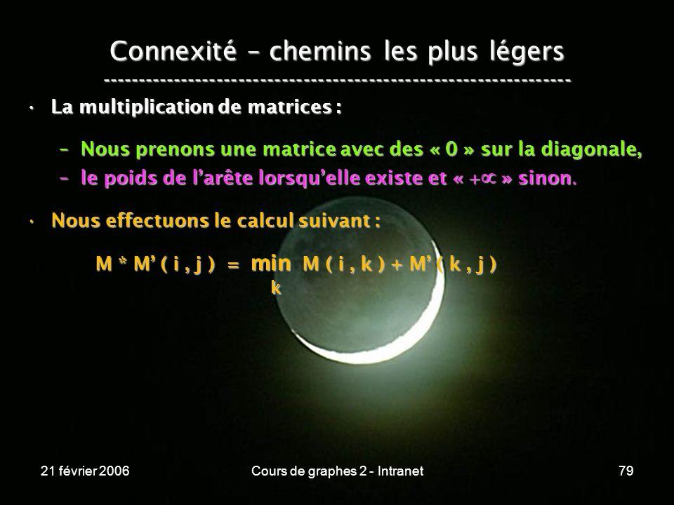 21 février 2006Cours de graphes 2 - Intranet79 La multiplication de matrices :La multiplication de matrices : –Nous prenons une matrice avec des « 0 »