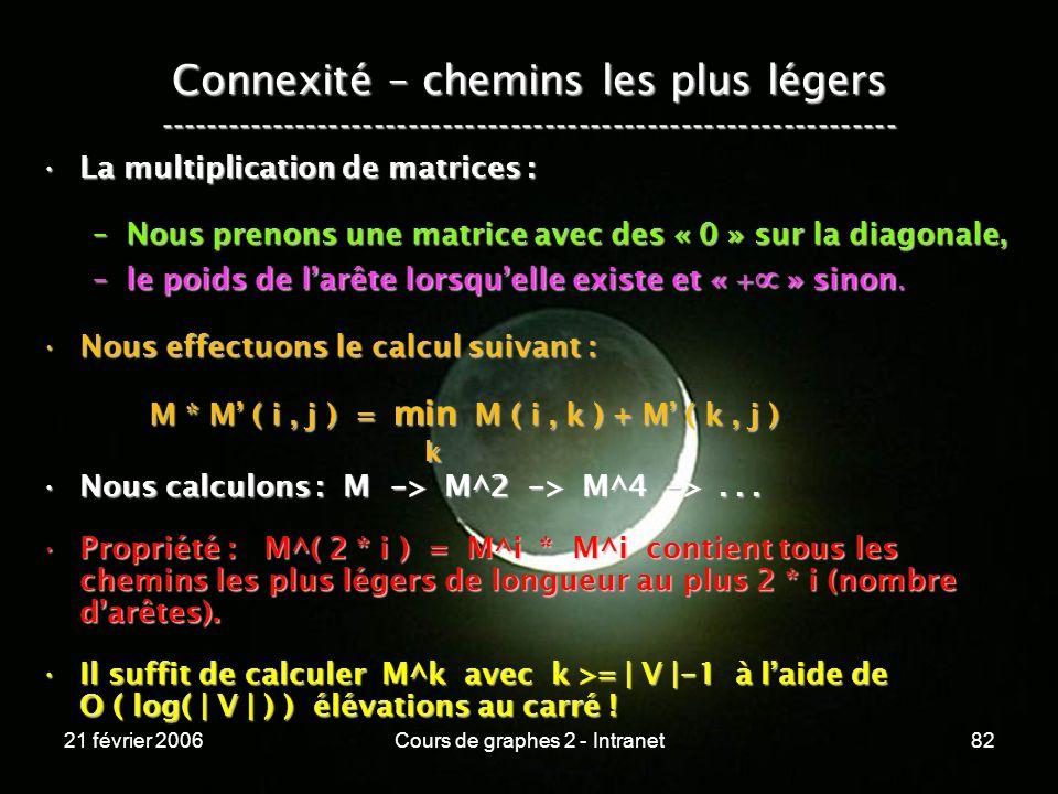 21 février 2006Cours de graphes 2 - Intranet82 La multiplication de matrices :La multiplication de matrices : –Nous prenons une matrice avec des « 0 »