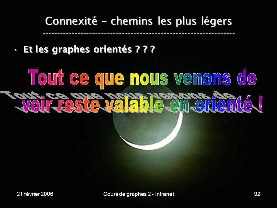 21 février 2006Cours de graphes 2 - Intranet92 Et les graphes orientés ? ? ?Et les graphes orientés ? ? ? Connexité – chemins les plus légers --------