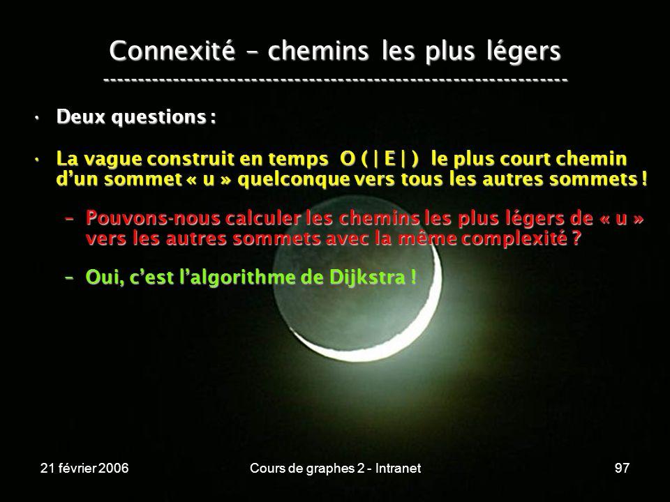 21 février 2006Cours de graphes 2 - Intranet97 Deux questions :Deux questions : La vague construit en temps O ( | E | ) le plus court chemin dun somme