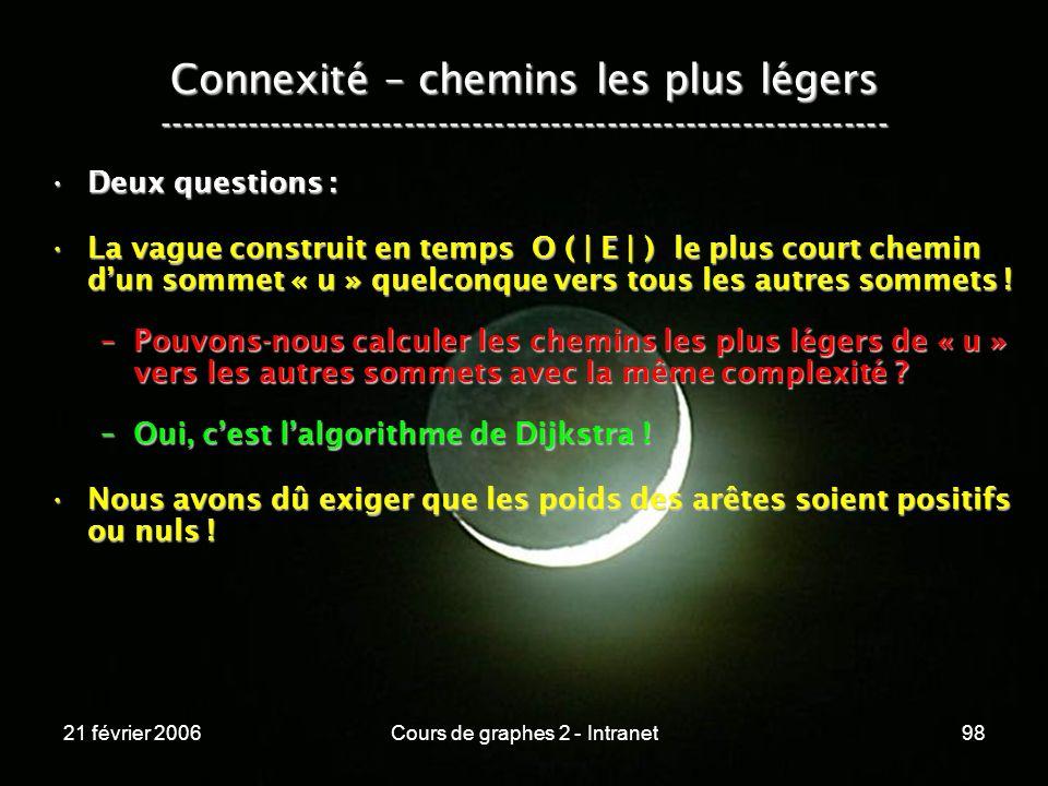 21 février 2006Cours de graphes 2 - Intranet98 Deux questions :Deux questions : La vague construit en temps O ( | E | ) le plus court chemin dun somme