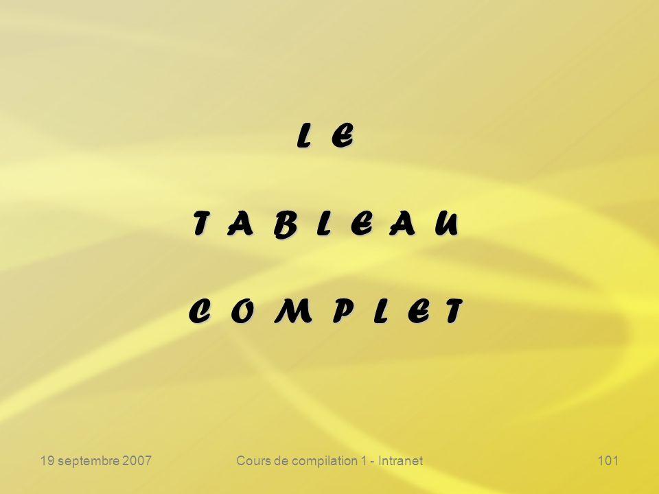 19 septembre 2007Cours de compilation 1 - Intranet101 L E T A B L E A U C O M P L E T