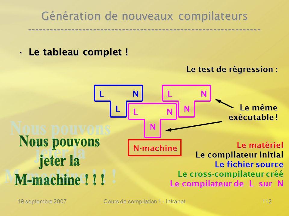 19 septembre 2007Cours de compilation 1 - Intranet112 Génération de nouveaux compilateurs ------------------------------------------------------------