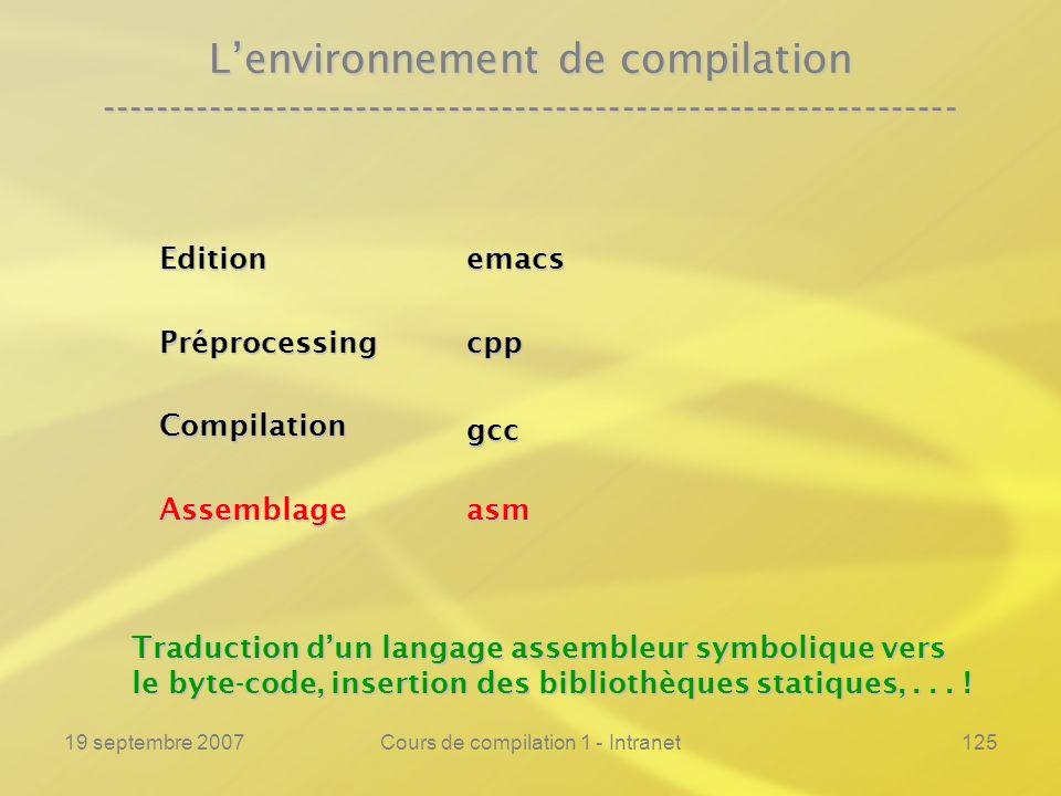 19 septembre 2007Cours de compilation 1 - Intranet125 Lenvironnement de compilation ---------------------------------------------------------------- C