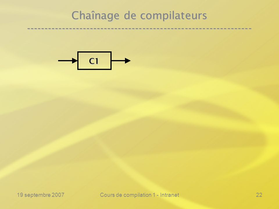 19 septembre 2007Cours de compilation 1 - Intranet22 Chaînage de compilateurs ---------------------------------------------------------------- C1