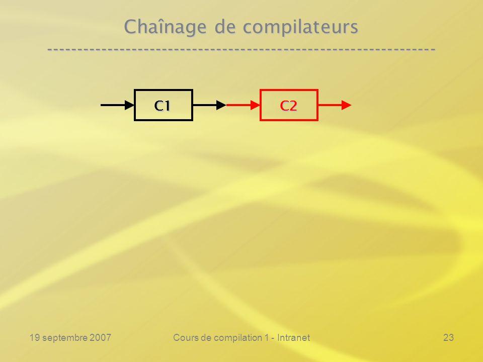 19 septembre 2007Cours de compilation 1 - Intranet23 Chaînage de compilateurs ---------------------------------------------------------------- C1C2
